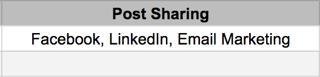 Post_Sharing_Options